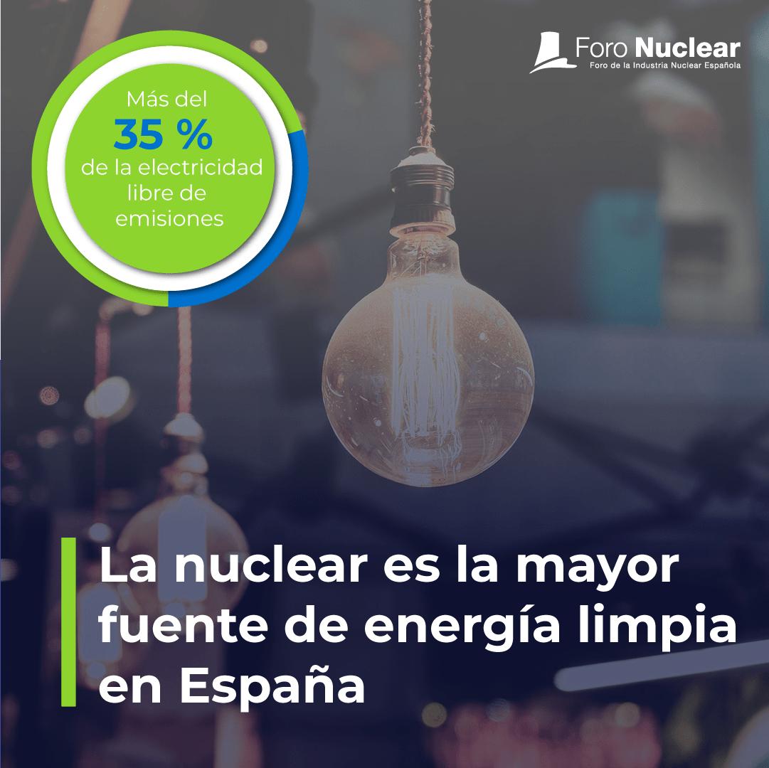 Mayor fuente de energía limpia en España