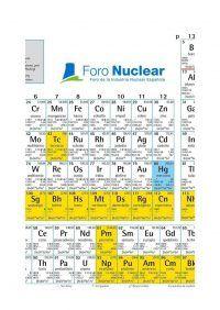 Nueva tabla periódica de los elementos