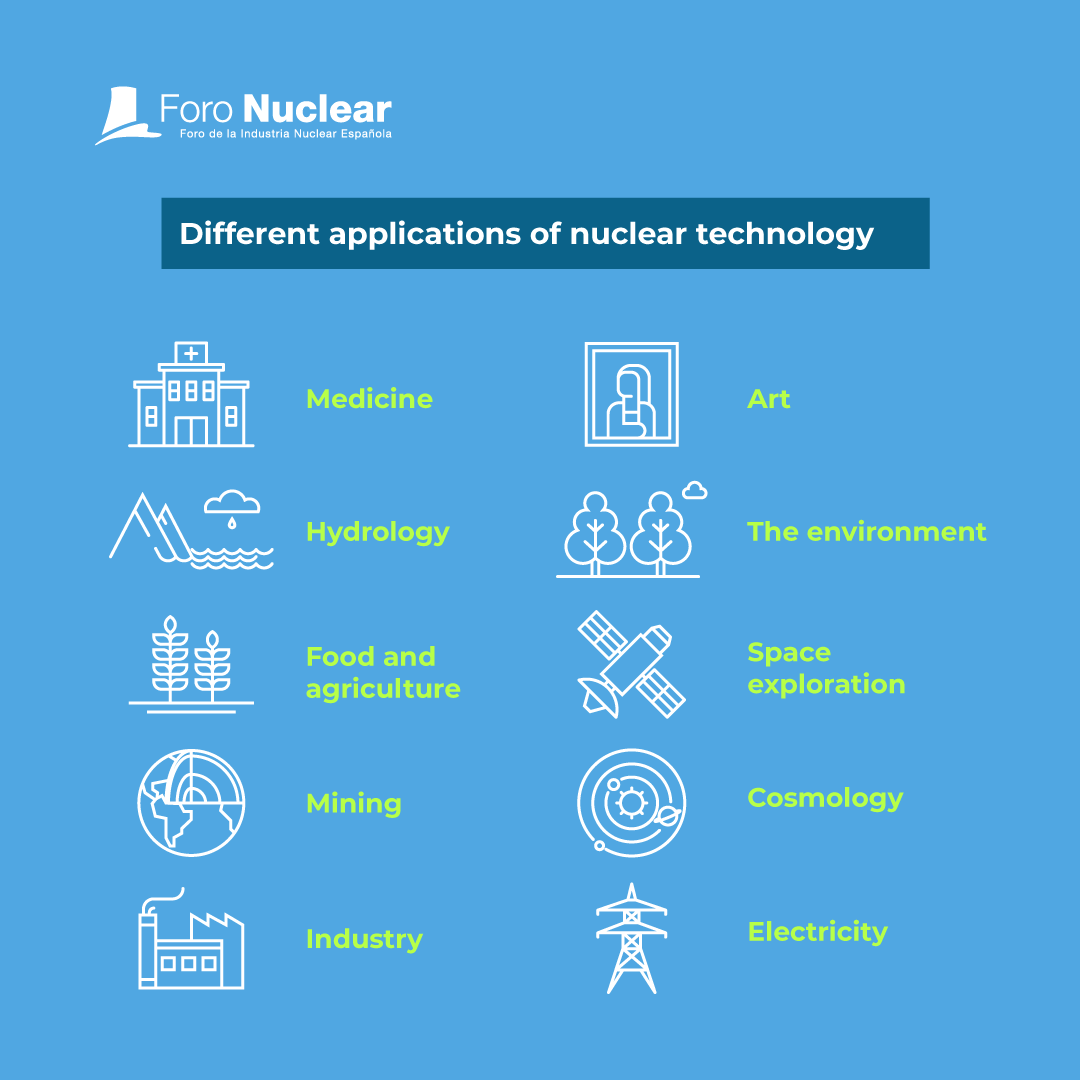 Different applications of nuclear technology