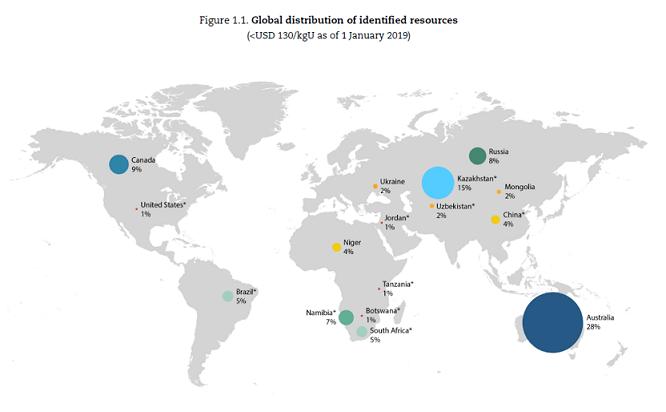 Hay uranio suficiente para abastecer al parque nuclear mundial durante al menos los próximos 120 años