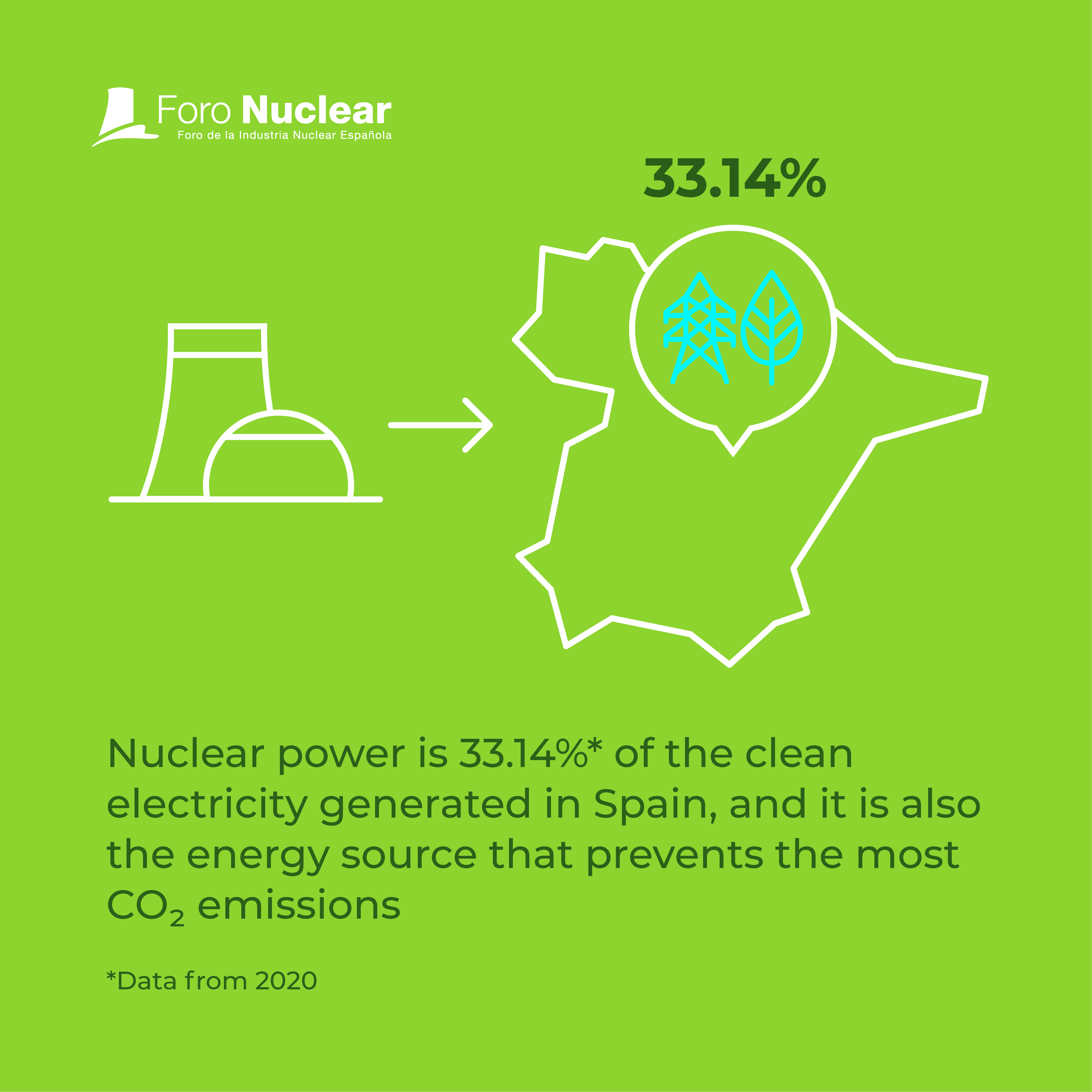 Nuclear power, clean electricity