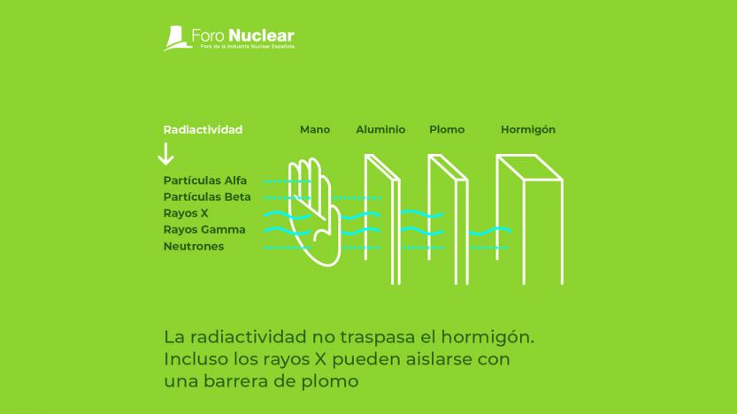 La esterilización mediante radiación ionizante, una técnica nuclear al servicio de la salud